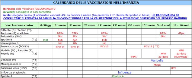 Calendario Delle Vaccinazioni.Salute4baby Rete Pediatrica Di Monza E Brianza La Salute